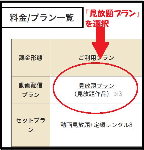 チェリまほ無料動画スピンオフドラマ登録方法4